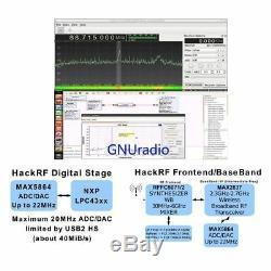 2018 HackRF One 1 MHz to 6 GHz SDR Platform Software Defined Radio Transceiver U