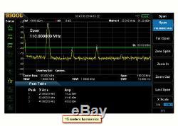 HF 6 m linear amplifier 300W 1.8-54 MHz MOSFET power amplifier
