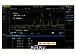 HF power amplifier 300 400W 1.8-30 MHz without transistors SD2933 VRF2933