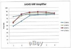 RM Italy LA 145 Wideband 85 Watts 135-175 mhz 2 Meter VHF Amplifier